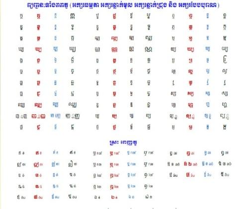 Bảng chữ cái Khmer cổ